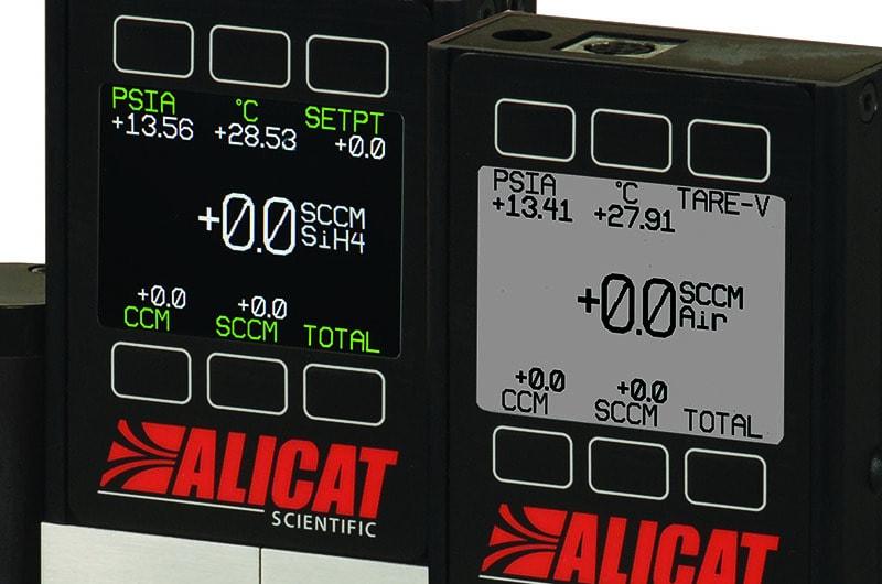 Monochrome and color digital flow meter displays